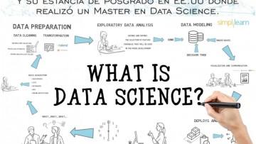 Charla: Ciencia de Datos