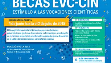 Becas EVC-CIN. Convocatoria 2018