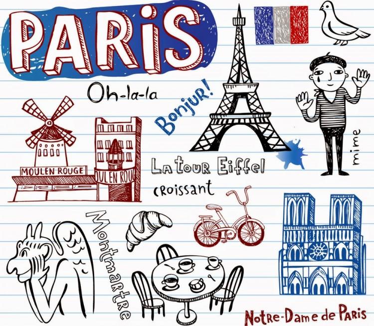 Examen de acreditación de idioma Francés para estudiantes que desean participar del Programa de Intercambio Estudiantil
